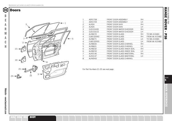 range rover p38 parts catalogue pdf