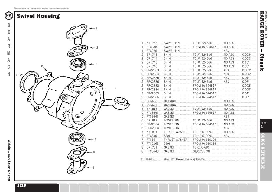 Range Rover Parts by Bearmach Land Rover Parts & Accessories on