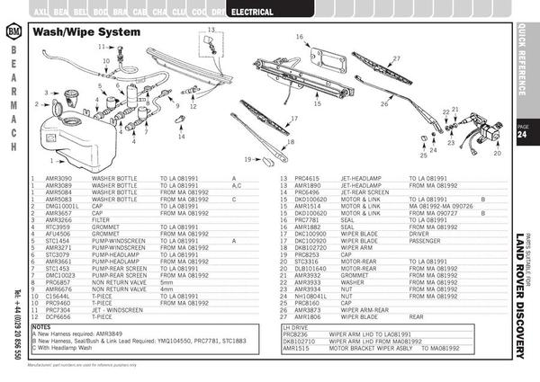 Land Rover Discovery 2 parts and accessories catalogue
