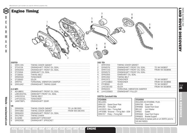 Land Rover 300tdi Timing Belt as well 1997 Ford 4 0 Engine Diagram likewise Wallpaperhdwidescreen blogspot   2011 12 picasawebalbumsjerome in addition Land Rover Discovery Parts Diagram moreover Ktm 300 Wiring Diagram. on land rover tdi engine wiring diagram