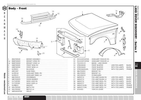 Land Rover Parts Counter