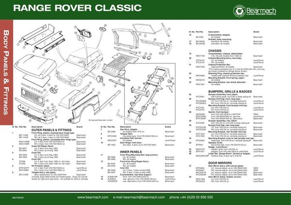 range rover classic parts 2012 by bearmach land rover. Black Bedroom Furniture Sets. Home Design Ideas