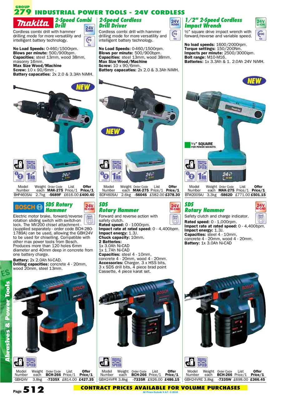 Page 143 of Abrasives & Power Tools 2011