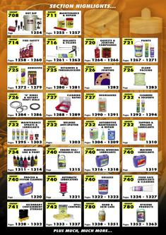 Lubricants & Chemical Products 2012