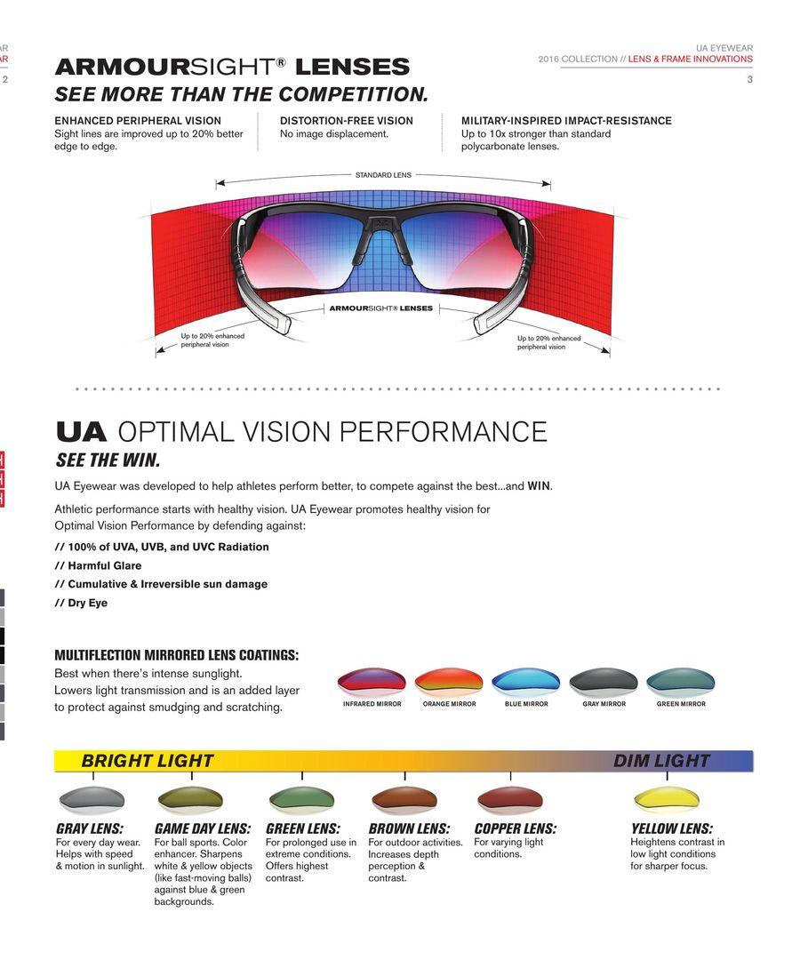 559cecd5c6e1 Under Armour Eyewear 2016 by Drivingi