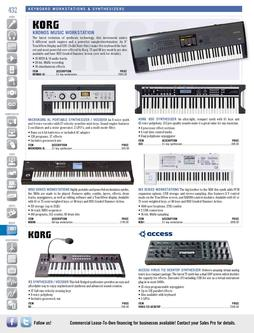 Keyboard Workstations & Synthesizers Fall/Winter 2011