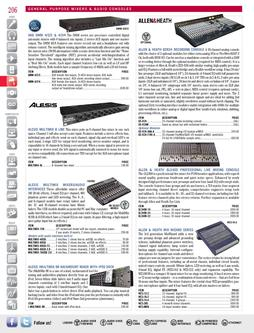 General Purpose Mixers & Audio Consoles: AKG to Behringer Fall/Winter 2011