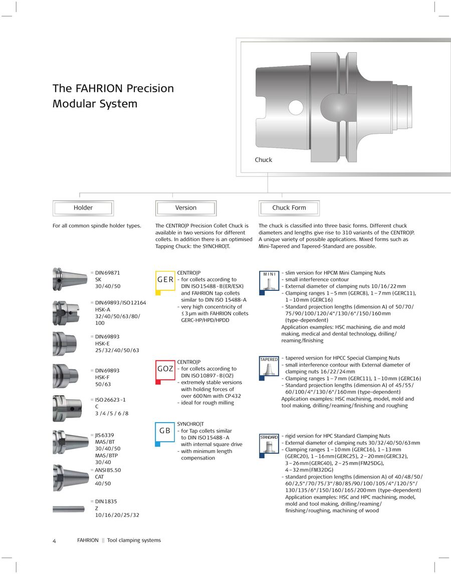 page 4 of fahrion - tool clamping systems 2015