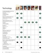 Milady 2012-2013 by Cengage Learning
