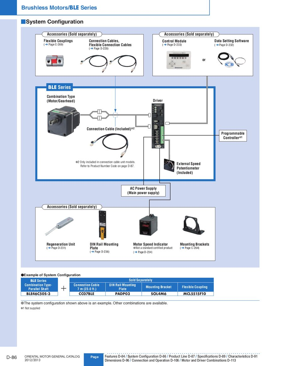 Oriental Motor Connection Diagram Trusted Wiring Us Ble Series Brushless Motors 2012 2013 By Usa Diagrams