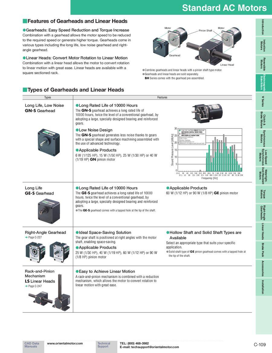 Ac Electromagnetic Brake Motors 2012 2013 By Oriental Motor Usa Electromagnet Wiring