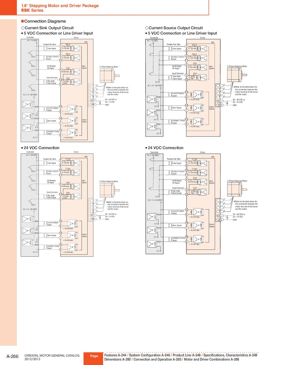 Page 25 Of 18 Geared Stepping Motor And Driver Rbk Series 2012 2013 Oriental Wiring Diagram P