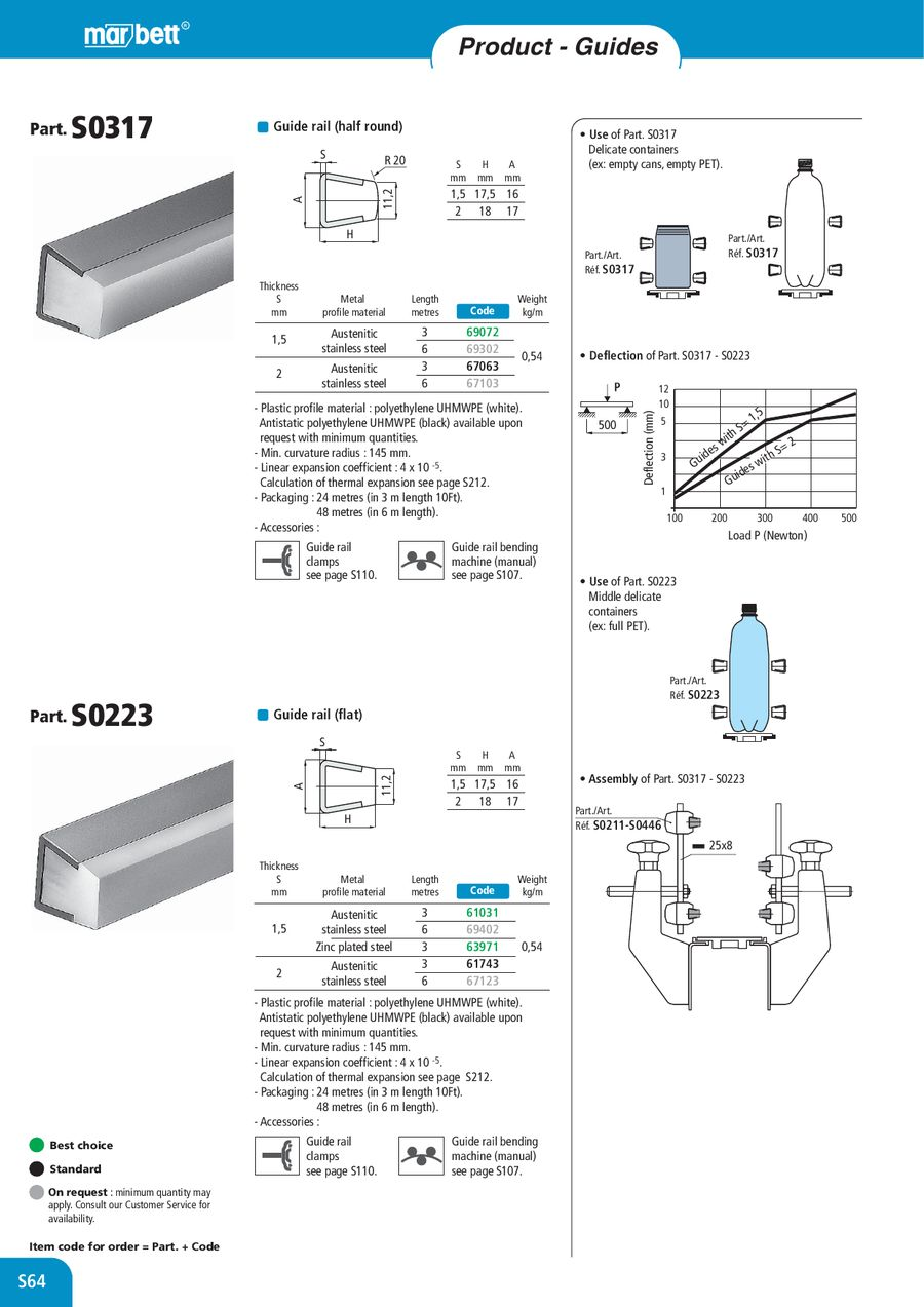 Page 70 of Rexnord Marbett Conveyor Components