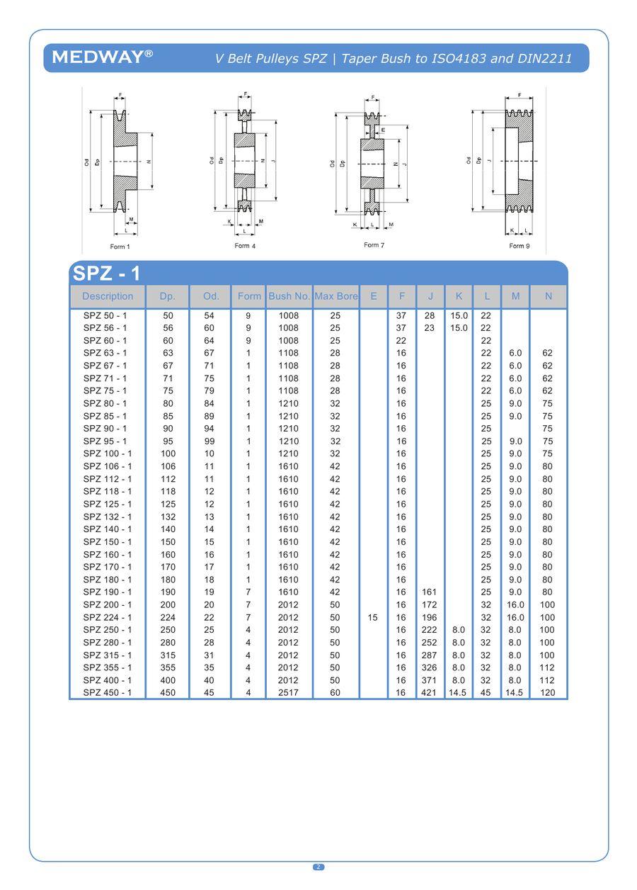 SPB.125X5 V-Pulley