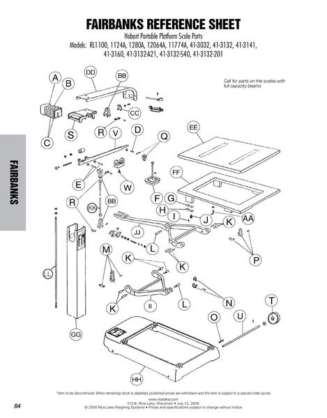 fairbanks morse catalog