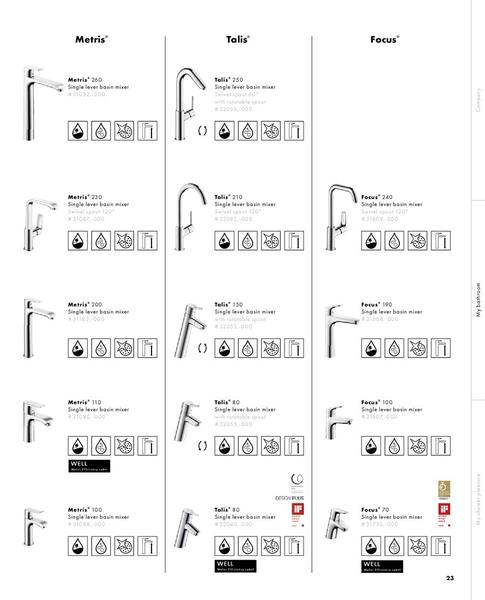 page 23 of compact hansgrohe catalogue 2012
