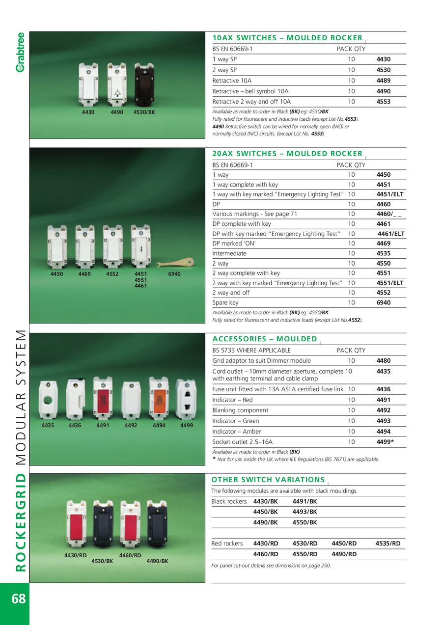 Page 71 Of 2007 Crabtree Catalogue Containing Industrial Products 2 Way Retractive Switch P 276