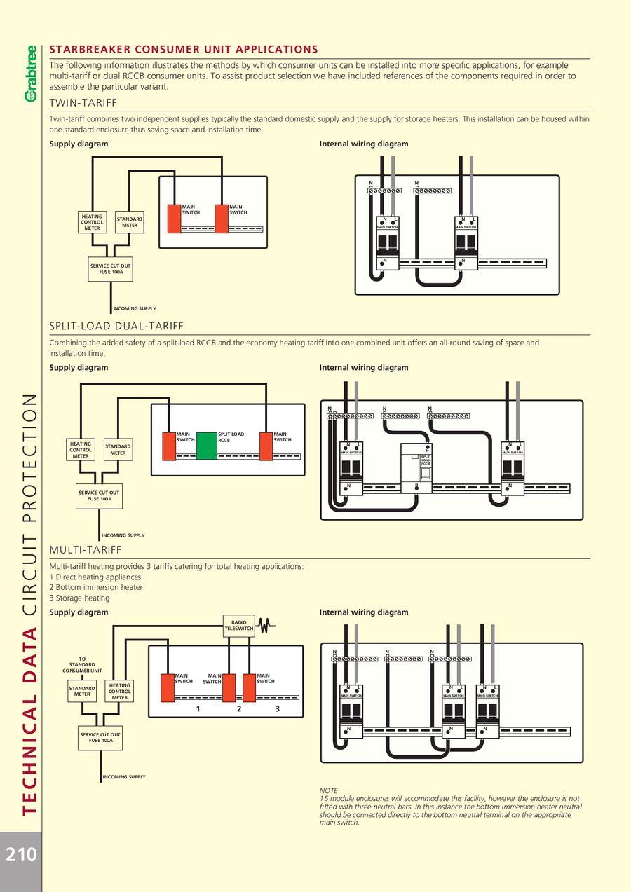 Crabtree 2 Way Light Switch Wiring Diagram