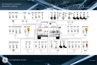 automotive light in ge automotive lamps application poster by ge
