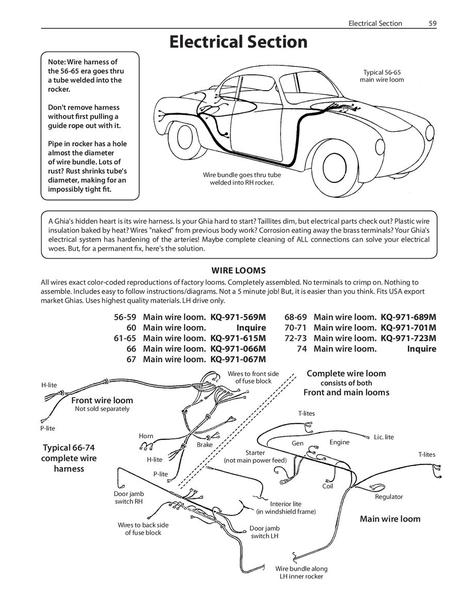 similiar vw ghia body parts keywords page 62 of volkswagen karmann ghia parts and accessories