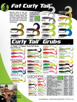 Fat Curly Tail®, Curly Tail® Grubs 2017
