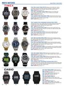 Watches 2012