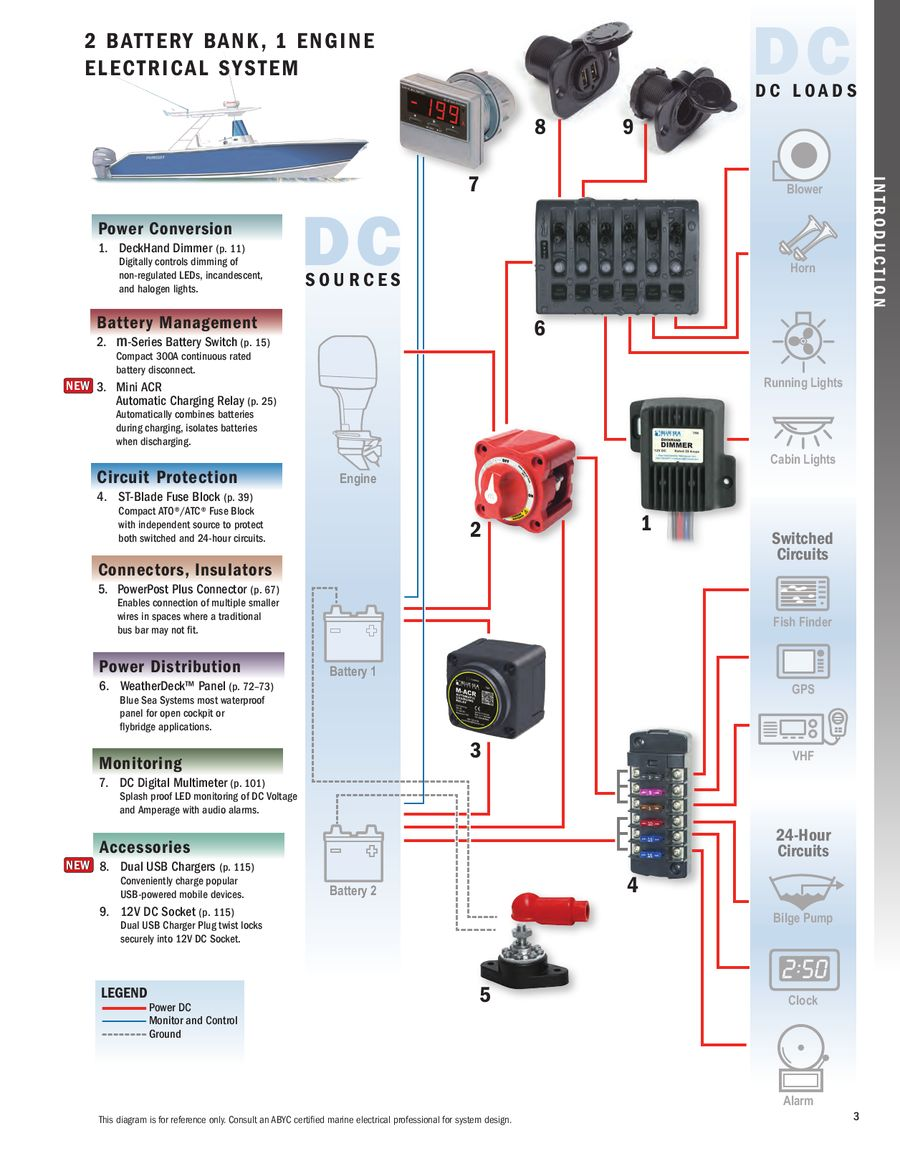 Page 22 of Marine Products 2013 Marine Dual Battery Switch Wiring Diagram Automatic on dual battery system wiring diagram, battery isolator diagram, marine battery charger wiring diagram, dual battery charging system diagram, auxiliary boat batteries diagram, 24v marine battery connection diagram, marine dual battery systems, marine battery layout, marine switch panel wiring diagram, marine fuel selector switch, guest marine dual battery diagram, marine ignition switch wiring diagram,