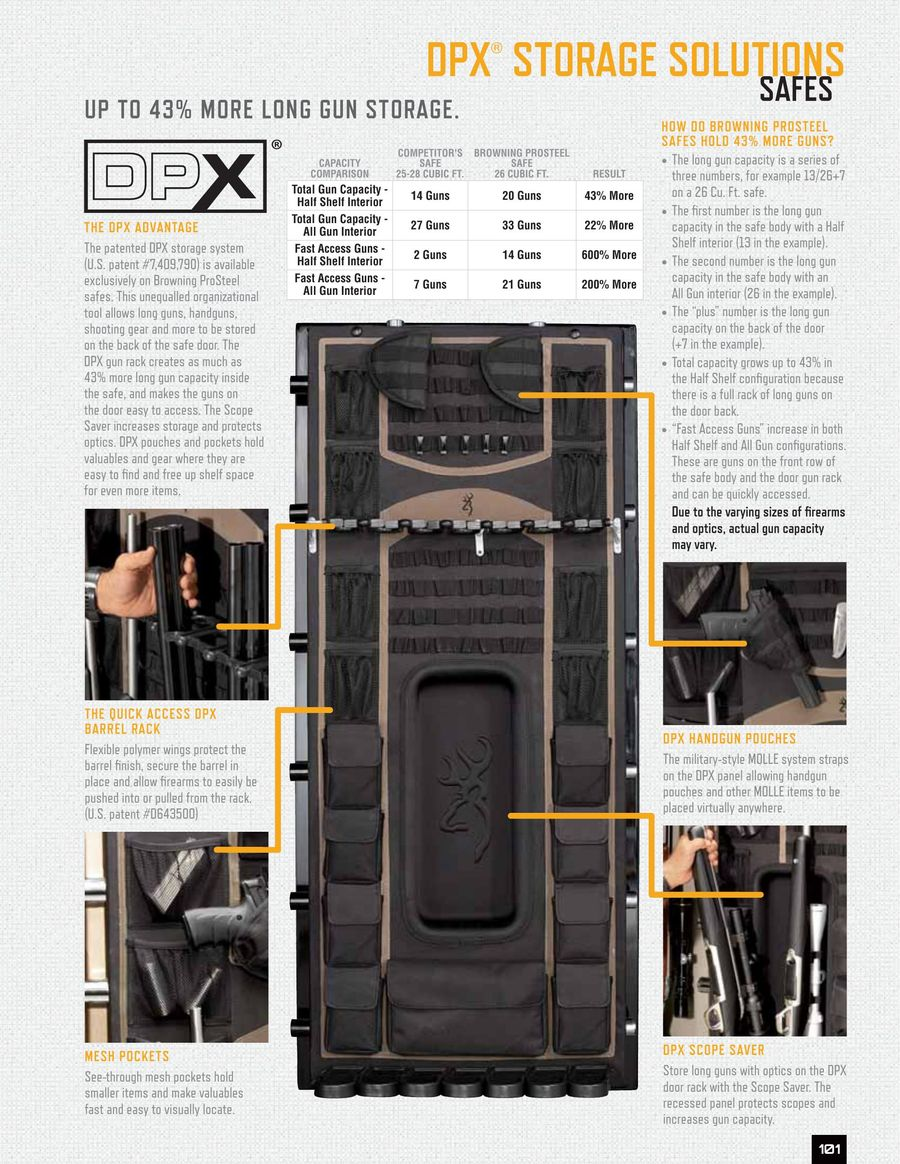 2018 Safes by Browning