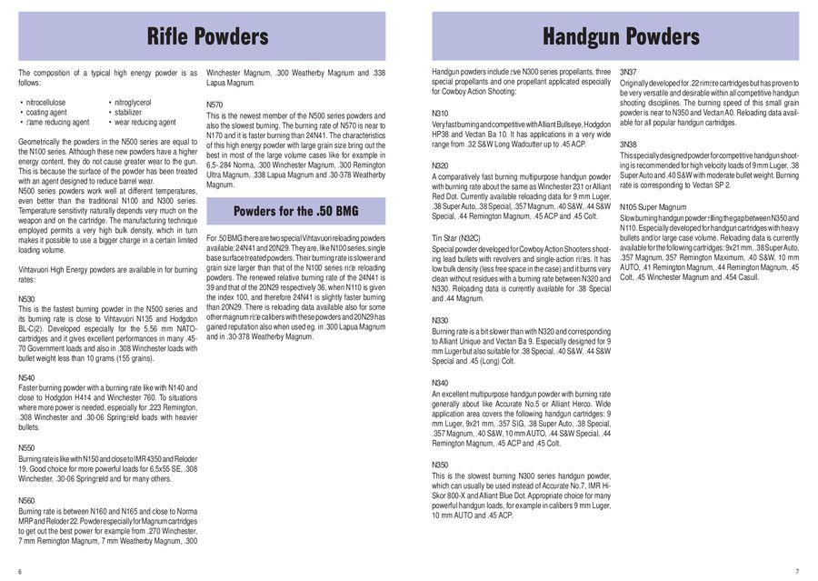 VihtaVuori Reloading Guide by E Arthur Brown Company – Sample Powder Burn Rate Chart