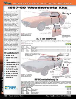 Firebird / Trans Am Weatherstrip & Molding 2015