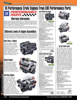 Chevy & GMC Truck Engines & Components 2015
