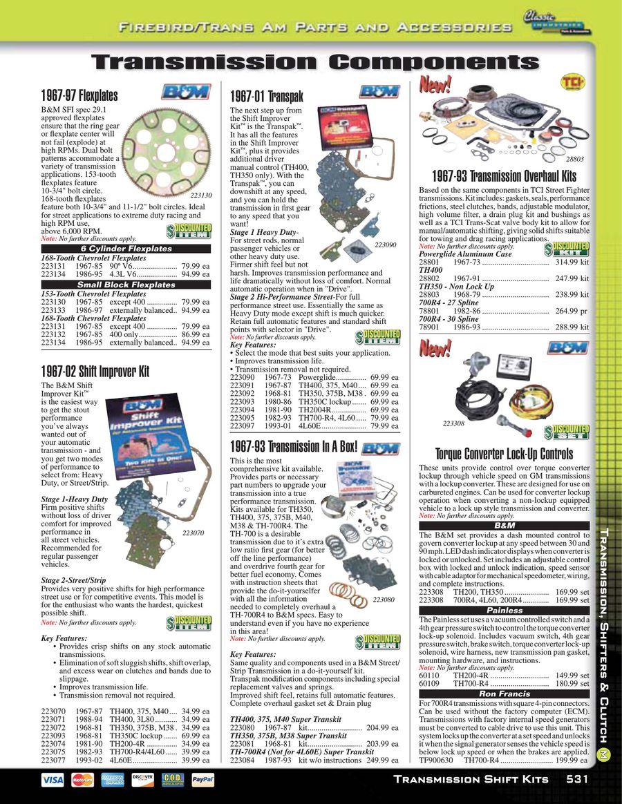 Page 12 of Firebird / Trans Am Transmission & Clutch 2015