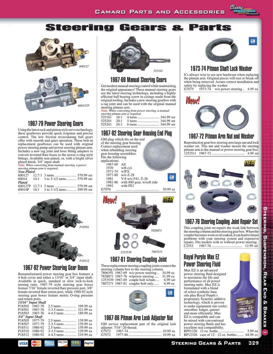 Page 25 of Camaro Steering, Suspension, Rear End & Brakes 2015