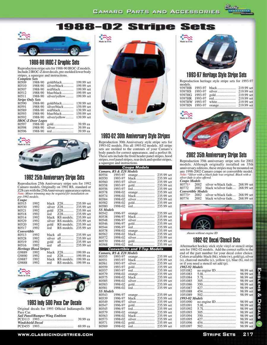 Page 28 of Camaro Emblems & Decals 2015