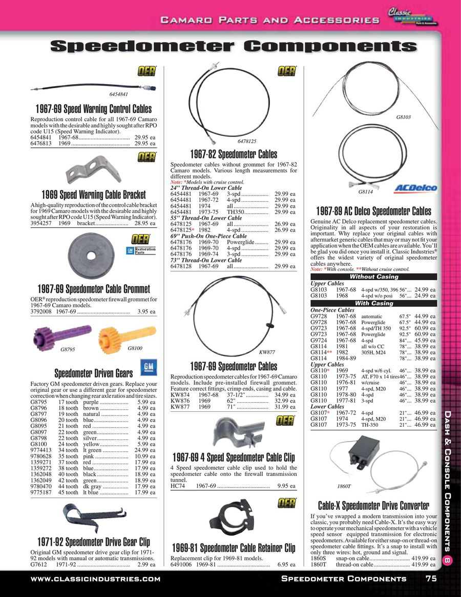 Page 6 Of Camaro Dash Components 2015 1968 Tic Toc Tach Wiring Diagram P 68