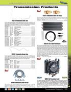 Chevy & GMC Truck Transmission & Clutch 2015