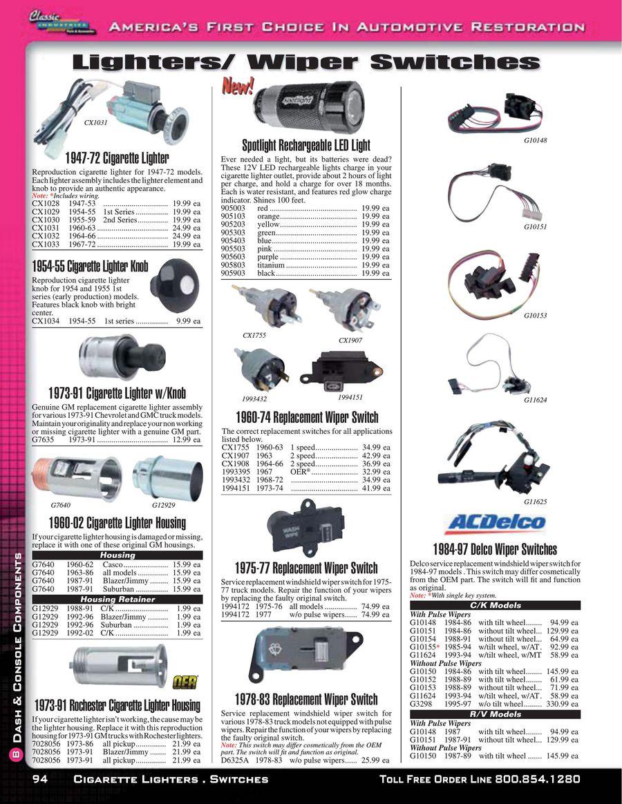 Page 47 Of Chevy Gmc Truck Dash Components 2015 1975 Blazer Wiring P 56