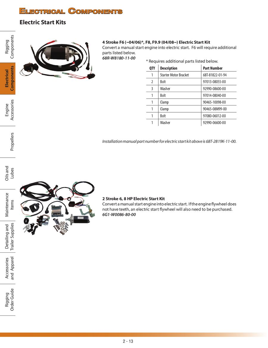 Page 54 of Rigging Parts 2013