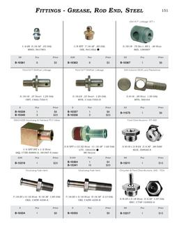 Fittings, Pins, Plugs, Retainers, Rivets, Rubber Bumpers 2014