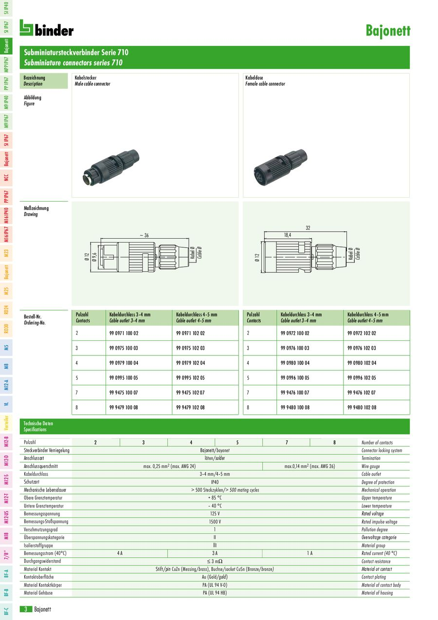 Bayonet connectors serie 710 2013 by Binder Connector