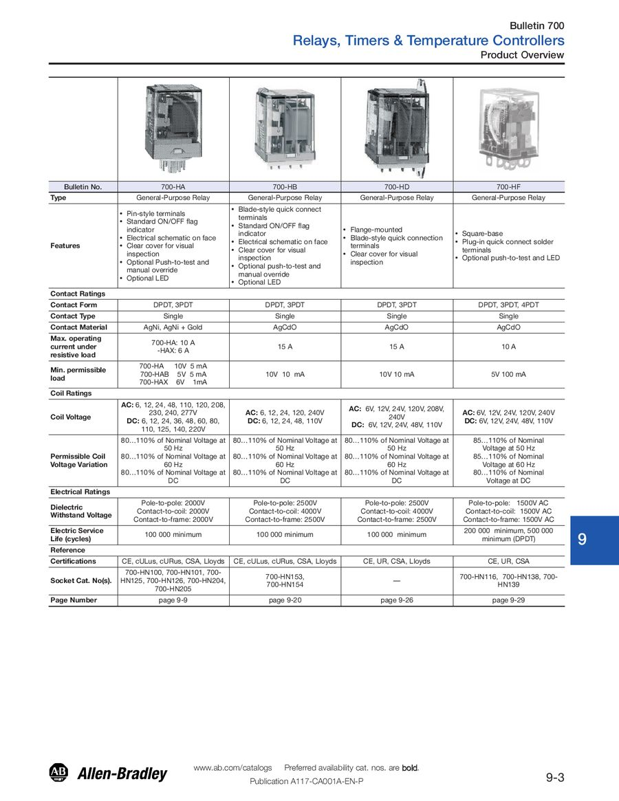 Relays timers and temperature controllers by rockwell automation sciox Images