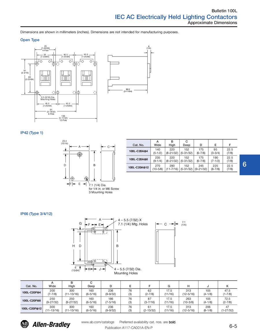 Lighting Control By Rockwell Automation 277 Volt Light Wiring Diagram In Addition Hoa Switch P 1 26