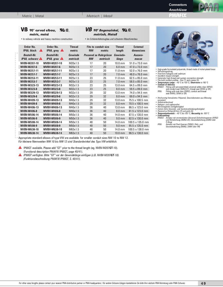 20-95 m/² Trittschalld/ämmung D/ämmung Boden Laminat Parkett 3 mm XPS GRAU 35
