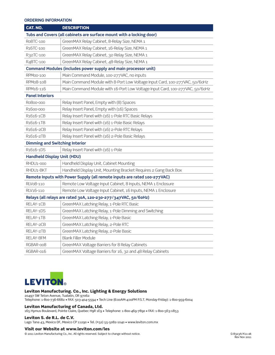 Page 12 of GreenMAX® Relay Control Systems 2015