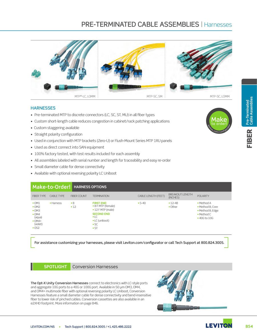 Famous Leviton Network Pictures Inspiration - Wiring Diagram Ideas ...