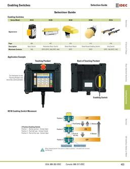 Enabling Switches Selection Guide 2013