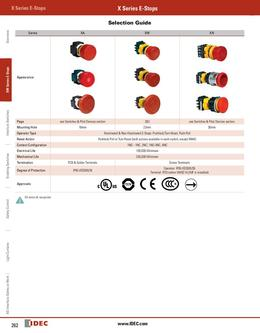 X Series E-Stops Selection Guide 2013