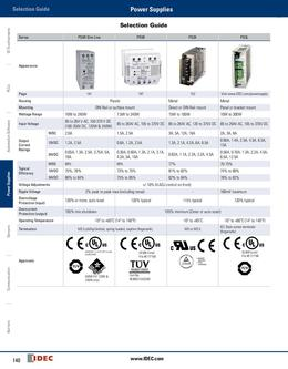 Power Supply Selection Guide 2013