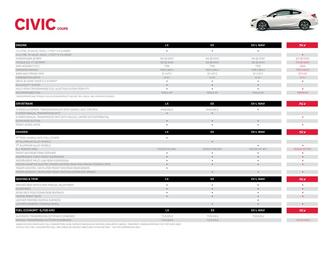 Honda CIVIC COUPE Si Specifications 2013