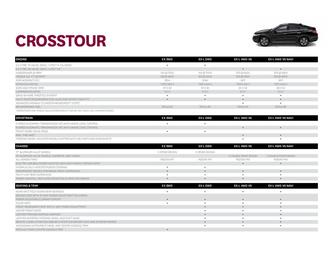 Honda Crosstour Specifications 2013